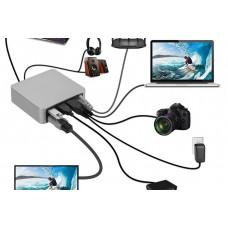 Как выбрать оптимальный USB-C хаб?