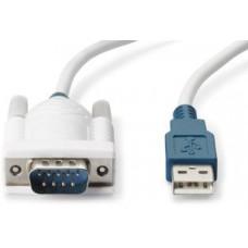 5 шагов для выбора правильного адаптера USB в RS232